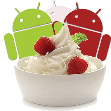 Froyo Pre-Rooted Update ZIP Available!
