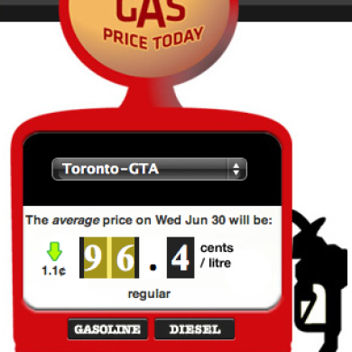 Tomorrow's Gas Price Today App for Android