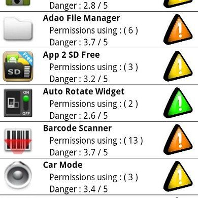 How Dangerous Are Your Apps? Find Out With PermissionDog for Android