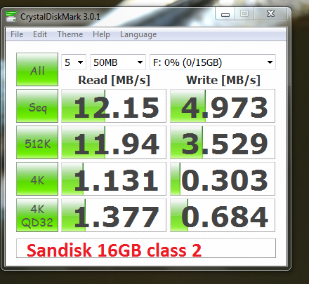sd karte testen 32 GB Micro SD Analysis & Speed Test