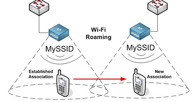minecraft how to connect to lan on different wifi