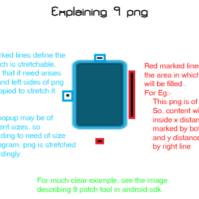 Ultimate Guide to NinePatch PNG Files