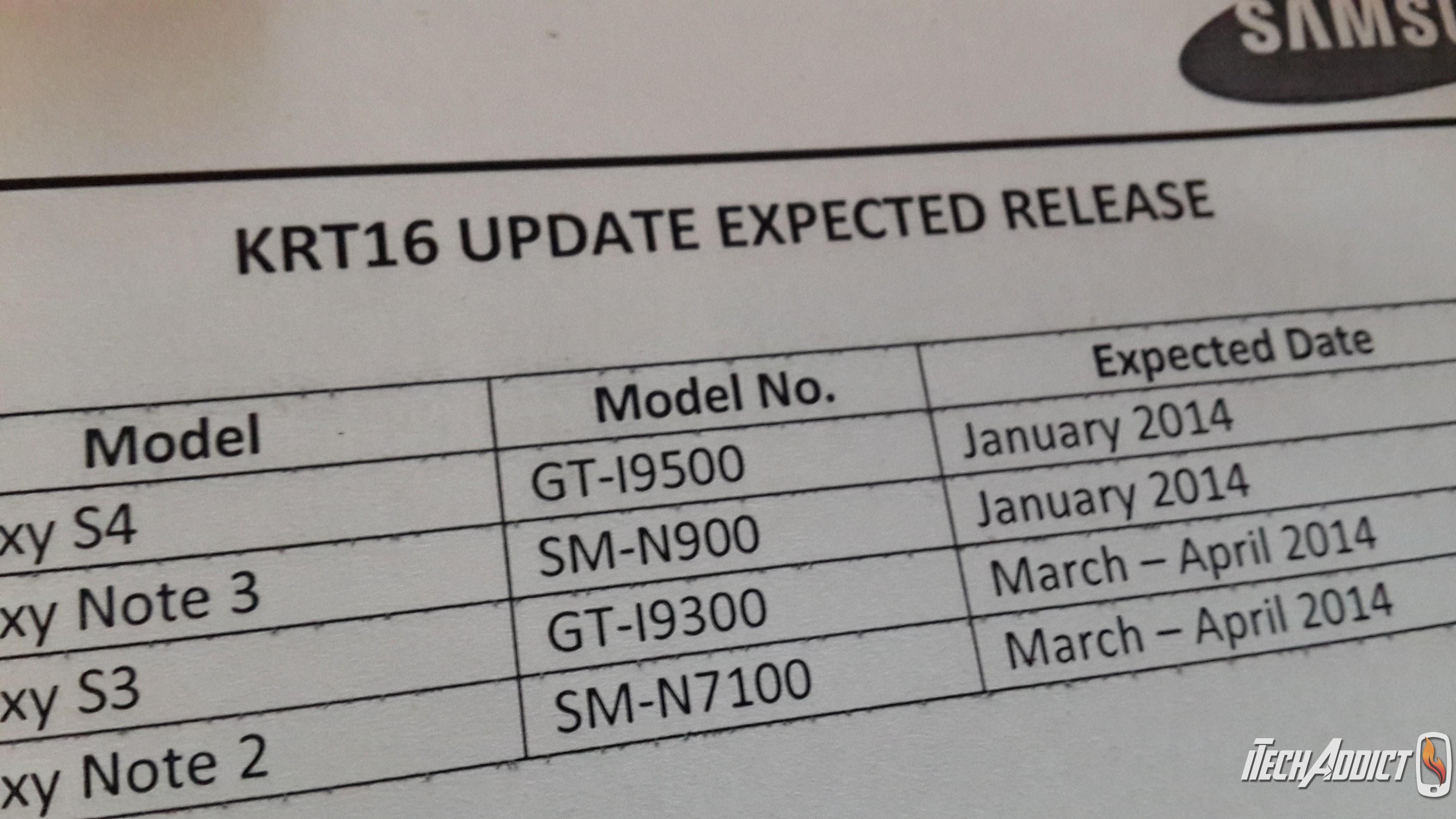 Leaked Samsung Memo Points to January KitKat Release for