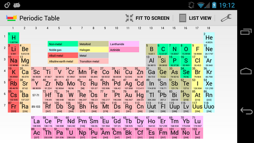 Harness the power of the periodic table of the elements in your harness the power of the periodic table of the elements in your android device urtaz Image collections
