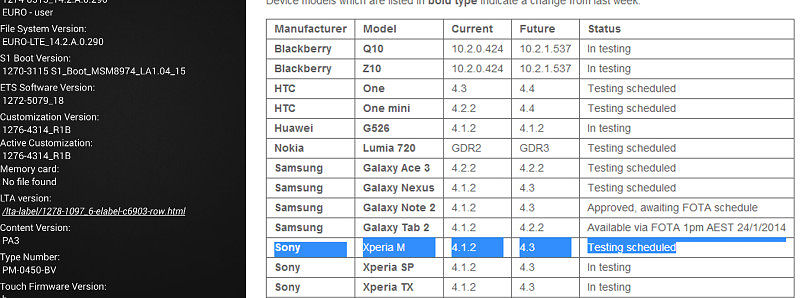 Xperia Z1 Receives Maintenance Release (OTA Captured), 4.3 for Xperia M Preparing for Imminent Release