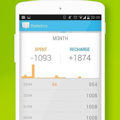 PiBalance Keeps Track of Your Mobile Plan Usage and Balance through USSD Requests