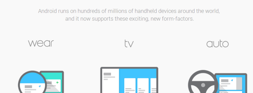 Google to Take Back Platform Control with Android Wear, Auto, and TV–That's a Good Thing, But Questions Remain