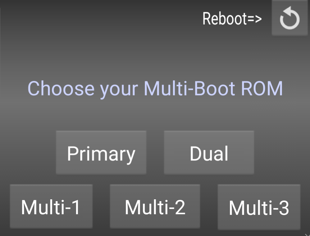 Android Dual Boot Virtues & Solutions