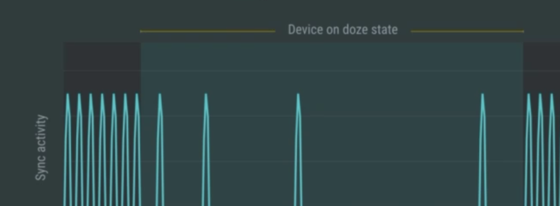 "Android M Adds ""Doze"" Deep Sleeping"