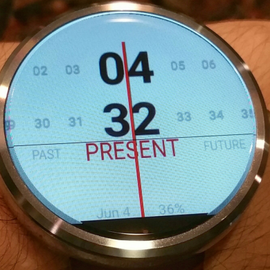 Is Google Focusing Enough on Wear's Future?
