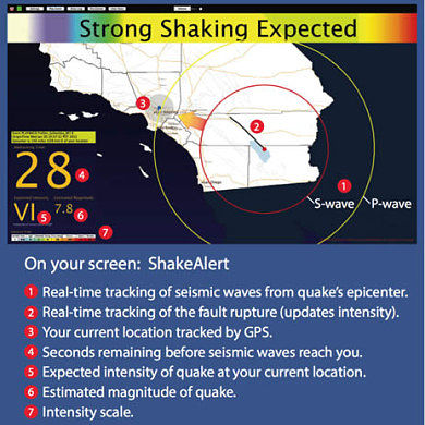 Earthquake Early Warning in Your Pocket