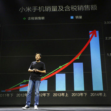 China & Catching up: The Price of a UX