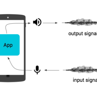 Marshmallow Reduces Audio Latency – But it's still not enough
