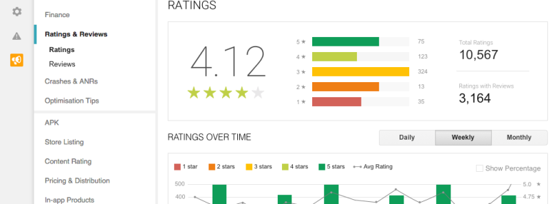 Google Adds the Ability to Report Reviews That Violate Their Comment Posting Policy to the Developer Console