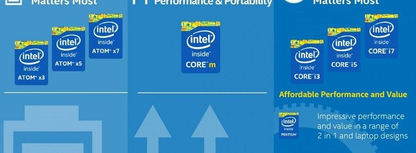 [Updated] Intel: Atom Is Not Dead And We're Not Leaving Mobile