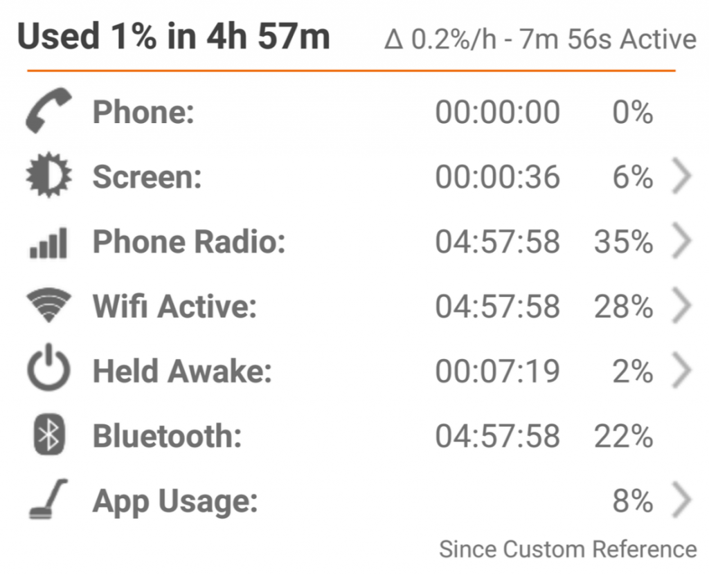 idle battery life