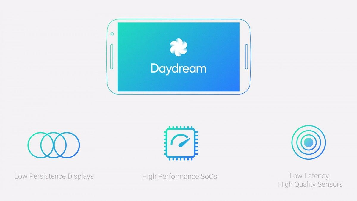 Google Talks About The Certification Process For Daydream At Ces 2017