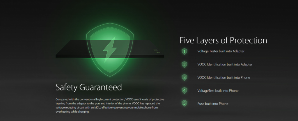 OPPO VOOC Safeguards