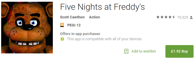 With median installs of 750,000 indie app Five Night at Freddy's has generated around $1,500,000