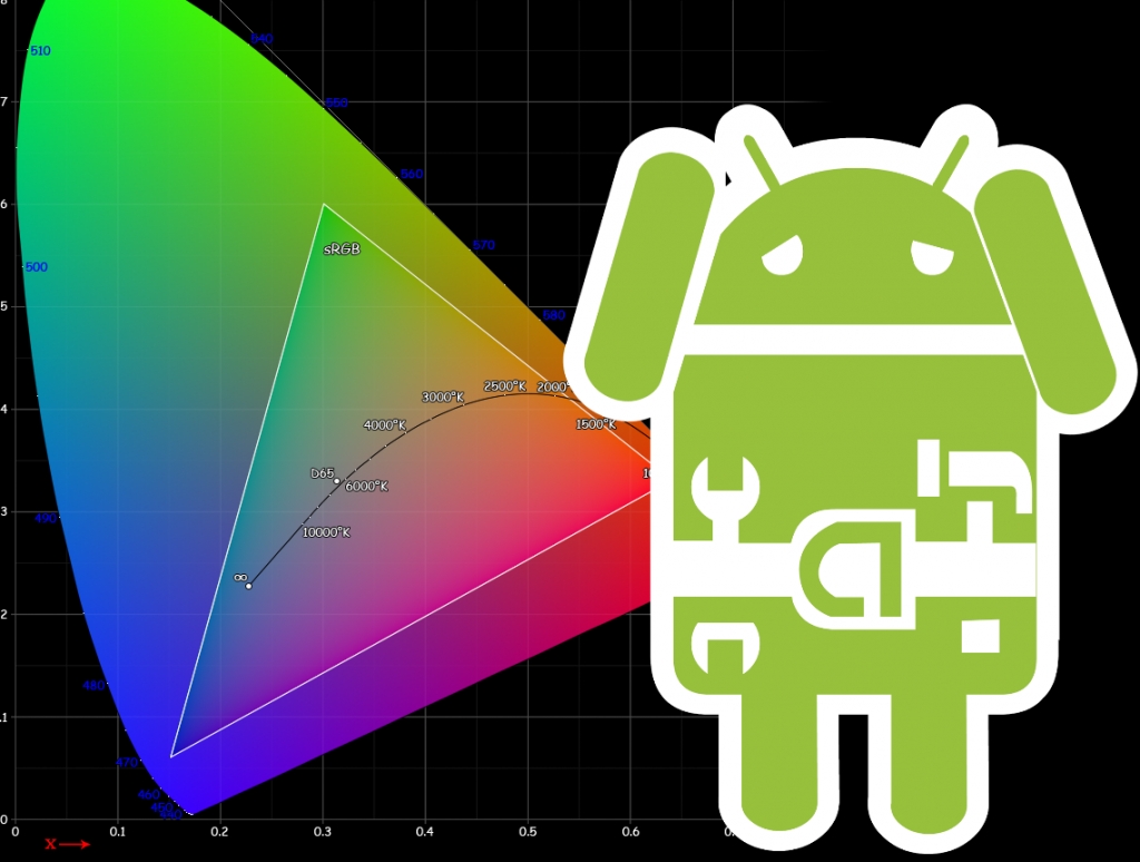 Color Rendering Android Why All Oems Must Offer An Srgb Mode 3 Way Switch Meaning