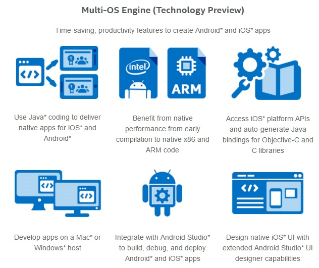 Intel's Multi-OS Engine Allows Developers to Create Native iOS or