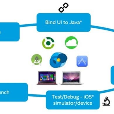 Intel's Multi-OS Engine Allows Developers to Create Native iOS or Android Apps with Java