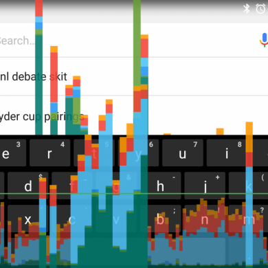 """""""Working As Intended"""" – An Exploration into Android's Accessibility Lag"""