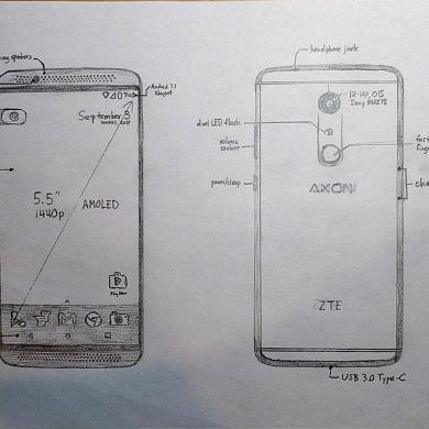 Want a ZTE Flagship with Stock Android? Vote for it in ZTE's Project CSX
