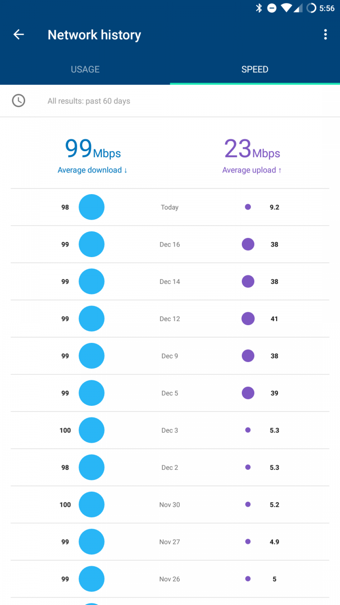 Google Wifi Is a Surprisingly Polished and Underrated Google Product