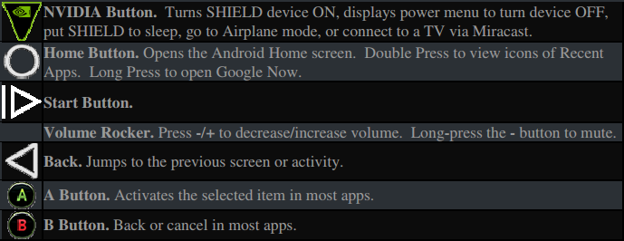 FCC Documents Reveal a Look at a SHIELD Portable Refresh