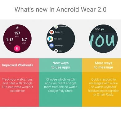 Here are the Devices that Will Receive the Android Wear 2.0 Update