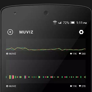 Enjoy Music Visualization on Every Screen with MUVIZ Nav Bar Audio Visualizer