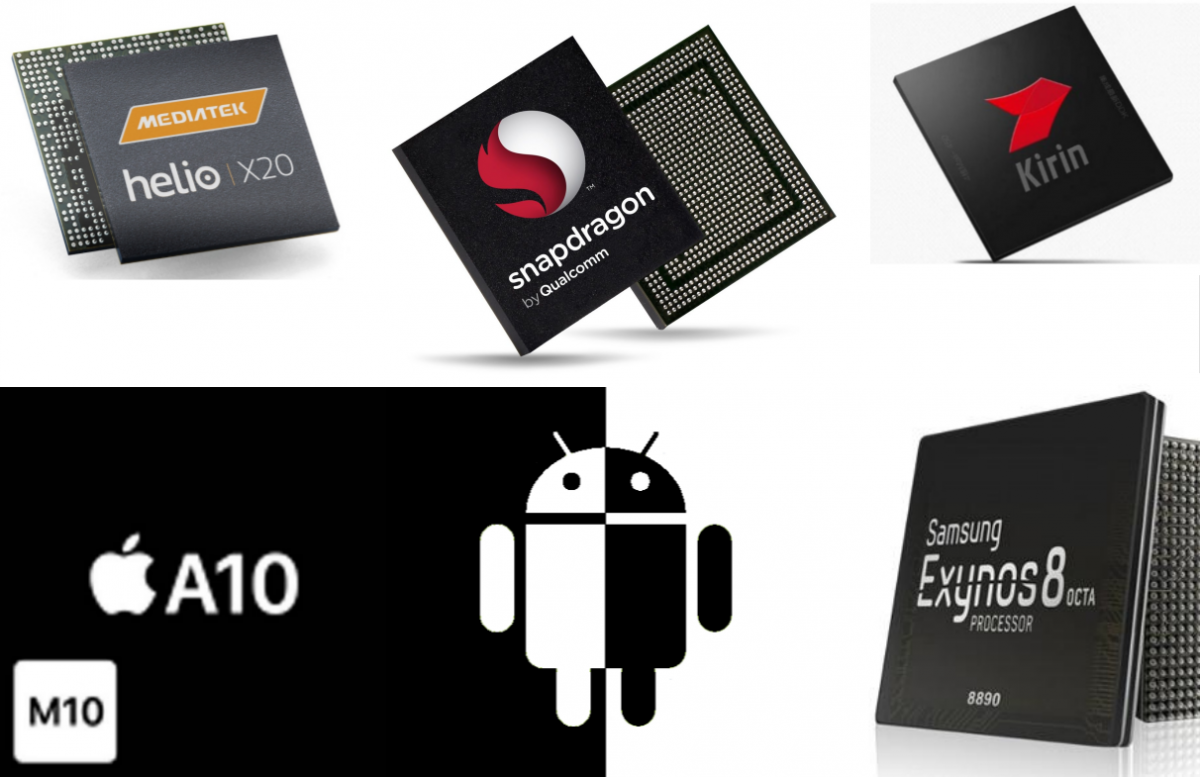analyzing the soc market and the relative standing of each processor