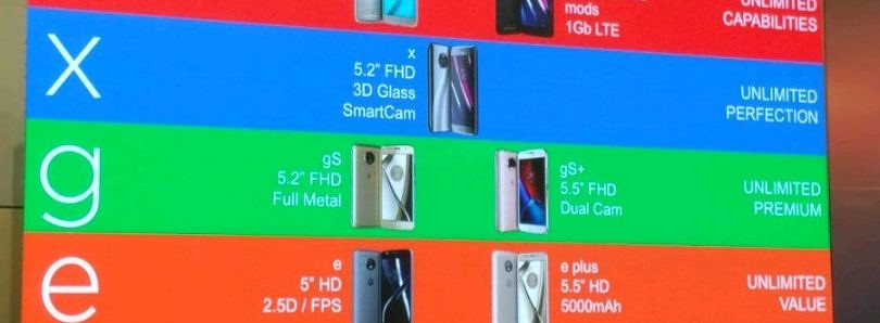 New Moto X, Z, G, E and C Devices Detailed in Leaked Image