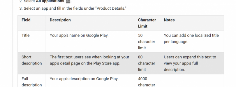 Play Store's App Name Length Increases to a 50 Character Limit