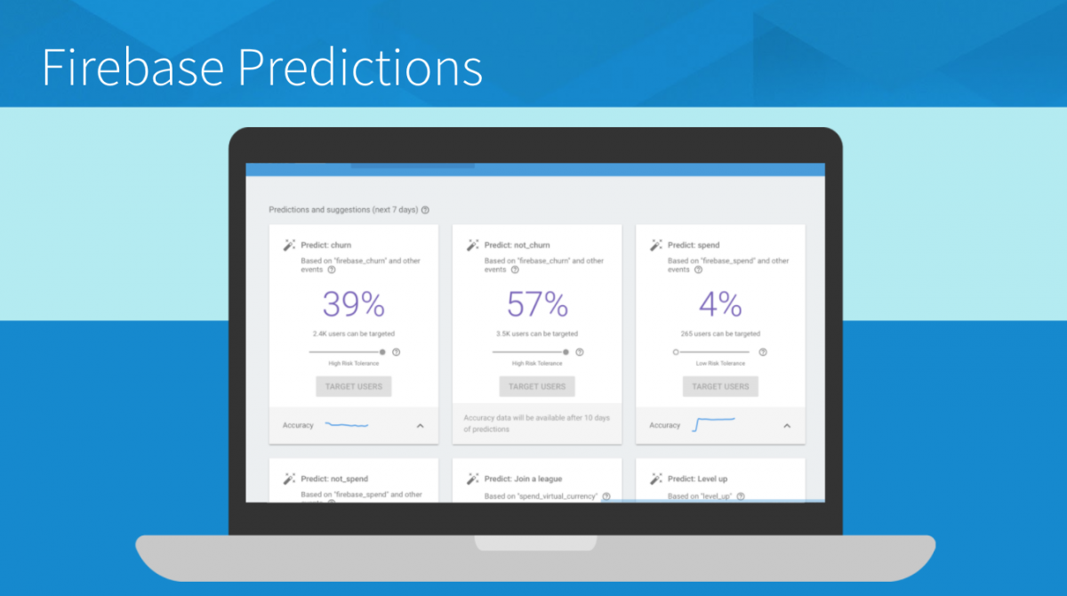 Firebase Predictions Dashboard