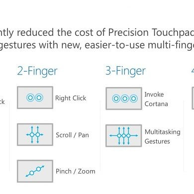 Google Chrome Will Finally Support Windows Precision Touchpad For Smoother Scrolling