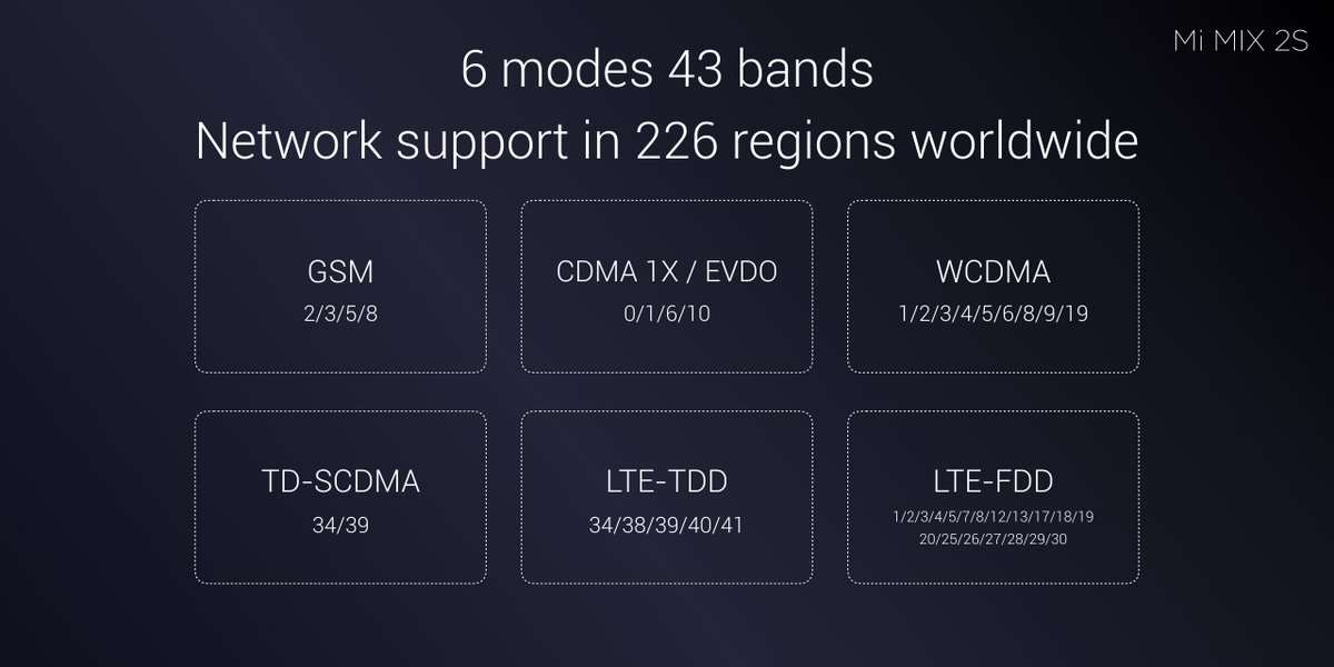 Xiaomi Mi Mix 2S 4G LTE Bands