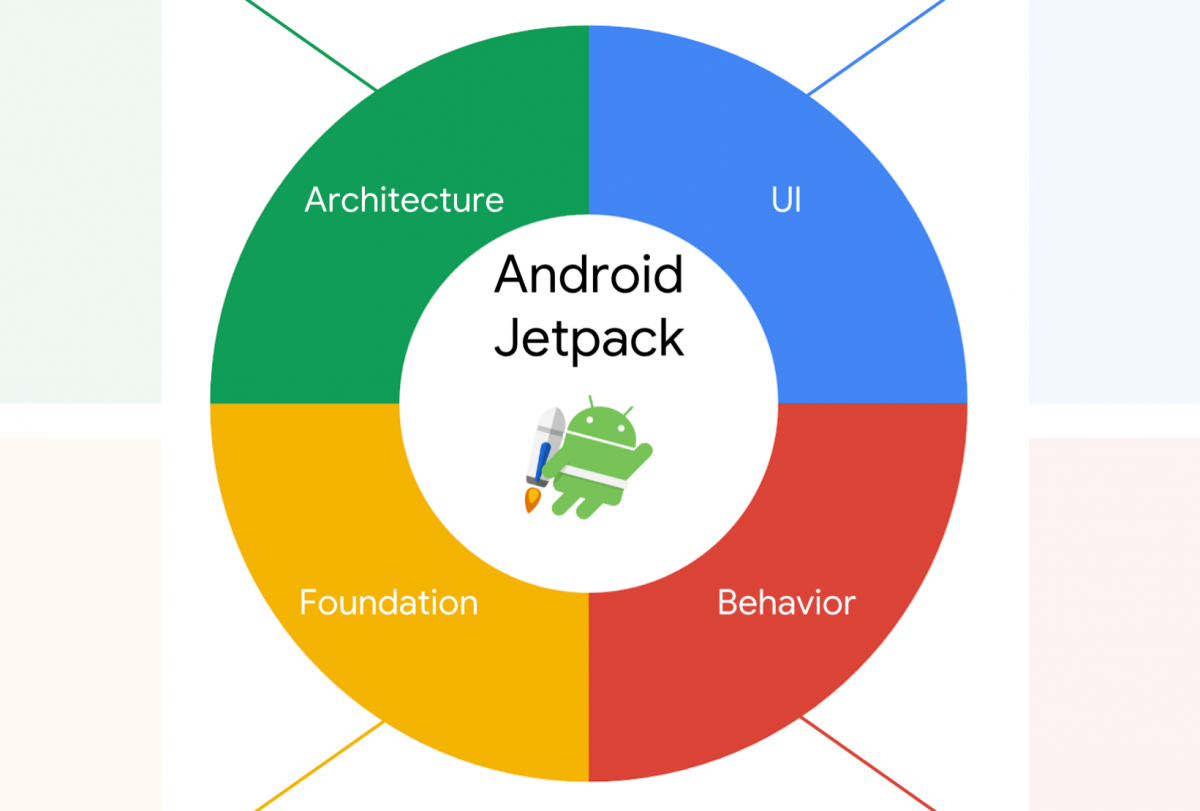 Android Jetpack is a set of Android components designed with