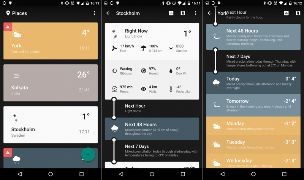 Best Star Map For Android.Best Weather Apps And Weather Widgets For Android