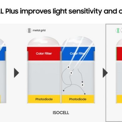 Samsung Galaxy S10 & Galaxy Note 9 may feature ISOCELL Plus tech to take better pictures