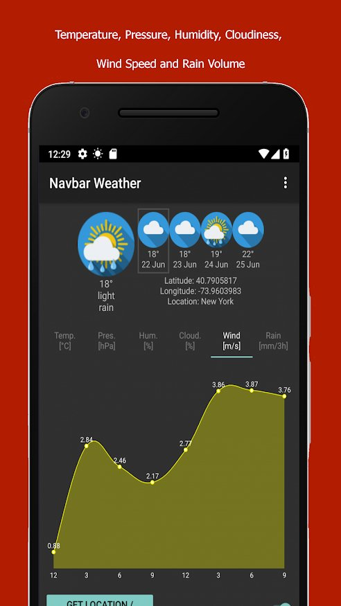 Navbar Weather puts the local weather forecast on the navigation bar
