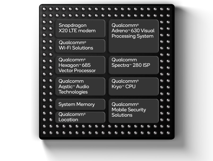 Qualcomm Snapdragon 850 for Windows 10 on ARM