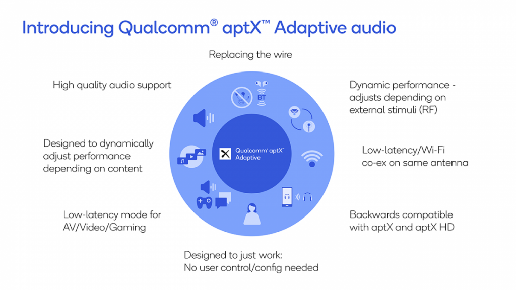 AptX Adaptive Bluetooth codec compresses audio at variable bitrate