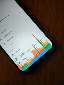 Xiaomi POCO F1 Design, Display, Speed, and Smoothness Review