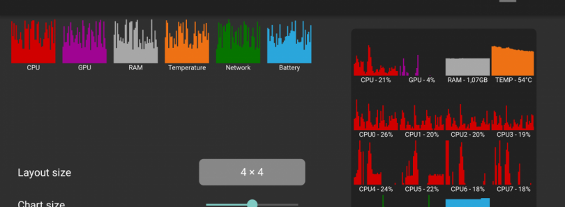 Profiler is a free, lightweight monitor for CPU, GPU, RAM, and more