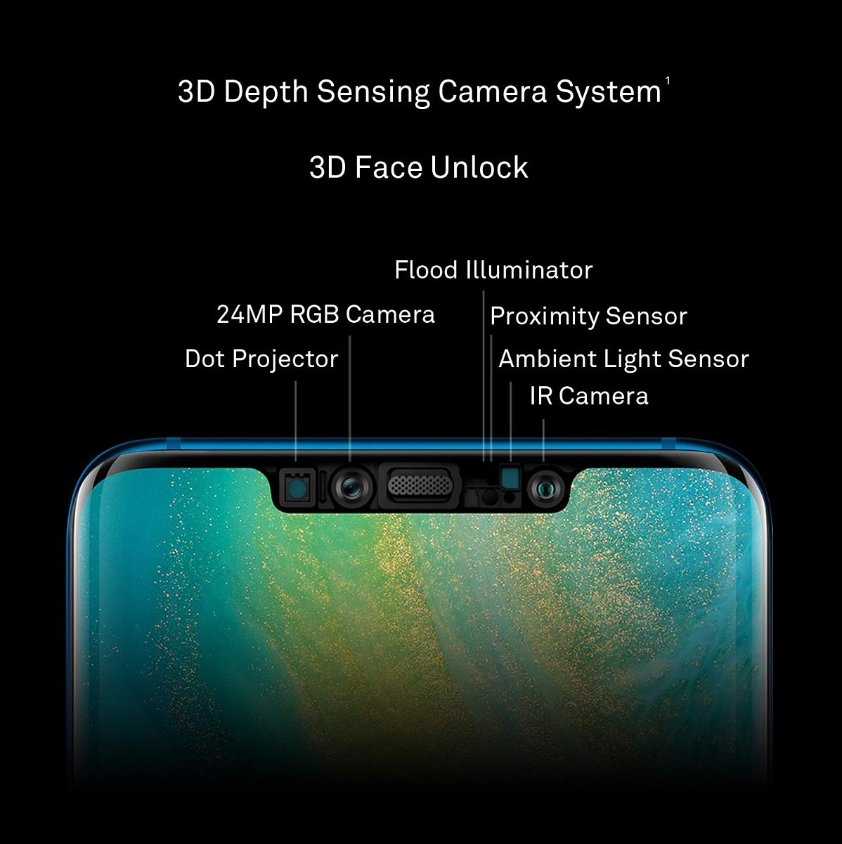 Huawei Mate 20 Pro update lets users add a second face for face unlock