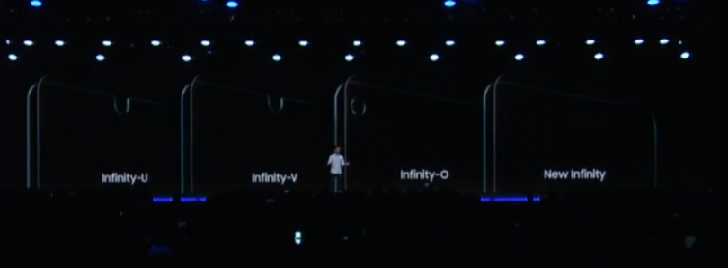 Samsung embraces the notch with new Infinity Displays