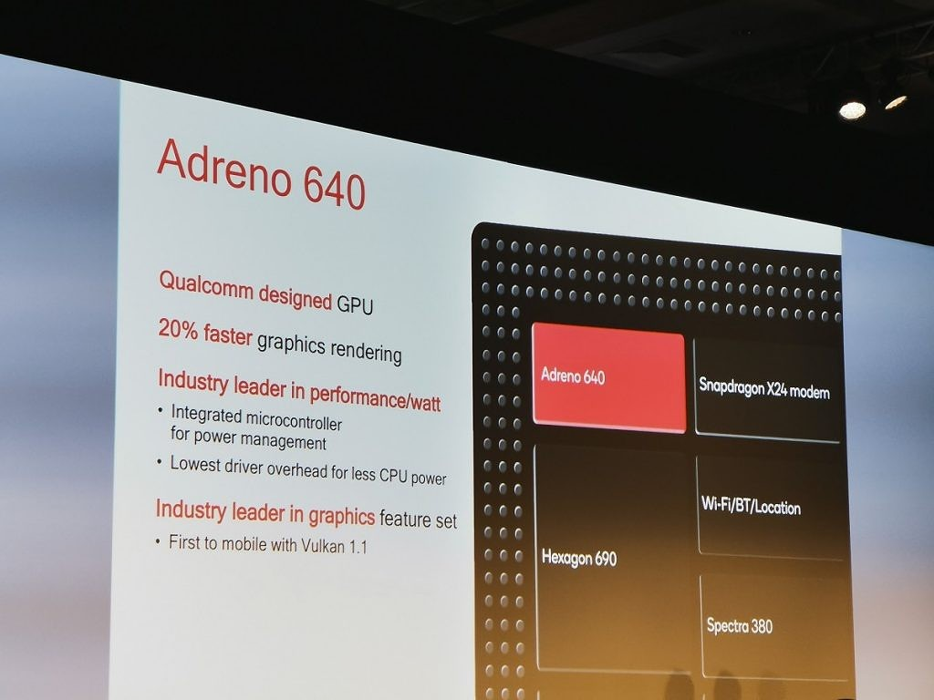 How Qualcomm improved Performance, Gaming, and AI on the Snapdragon 855
