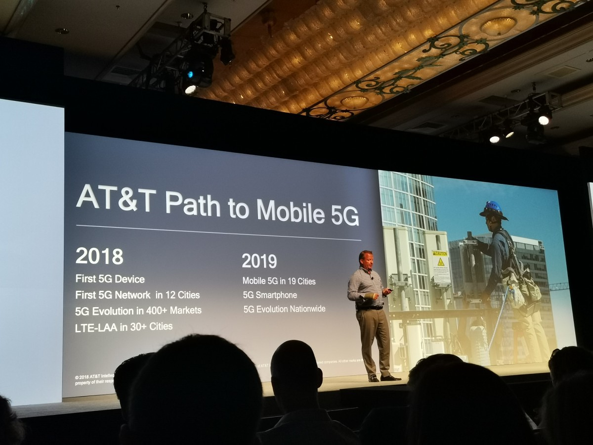 The Future of Mobile Connectivity: The Latest 5G News from